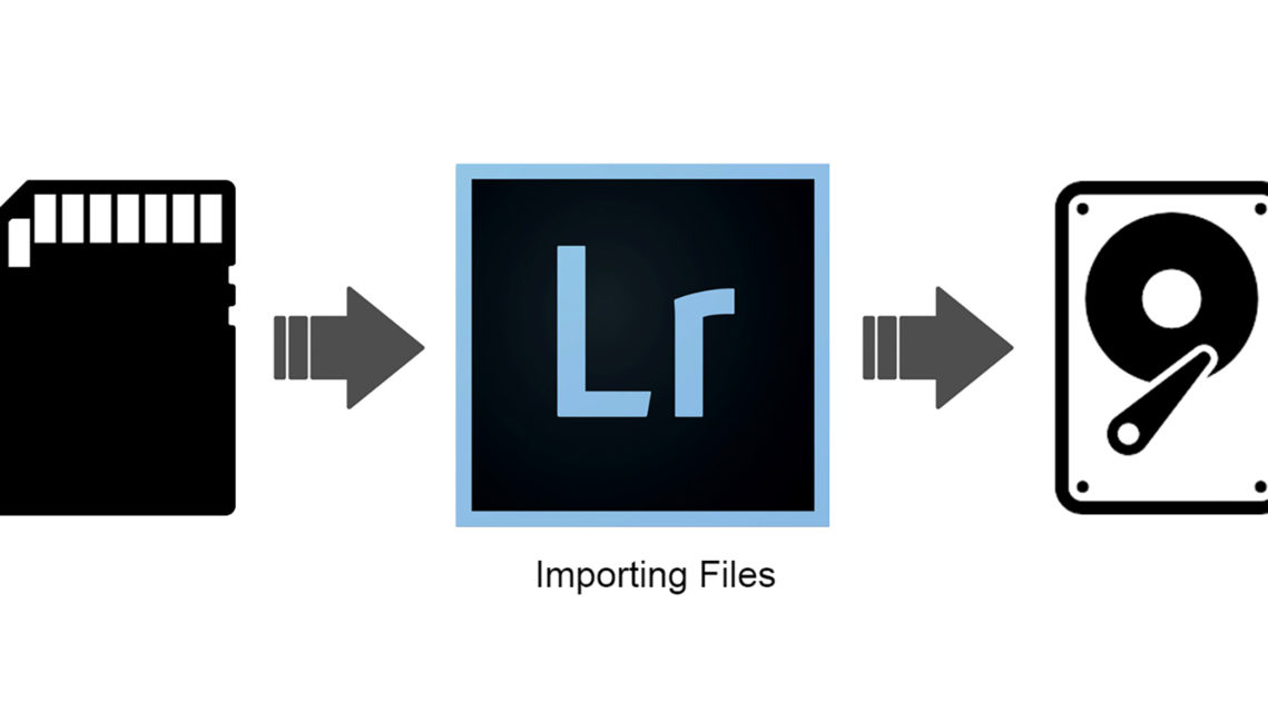 Post-production From Start To Finish: Step 1 – File Organization and Importing